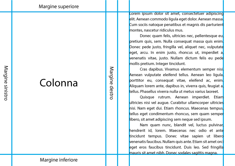 Gabbia di impaginazione grafica ad una sola colonna - Colonne e margini