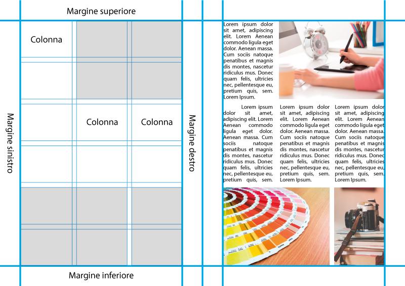 Gabbia di impaginazione grafica modulare, con molte colonne e suddivisioni.