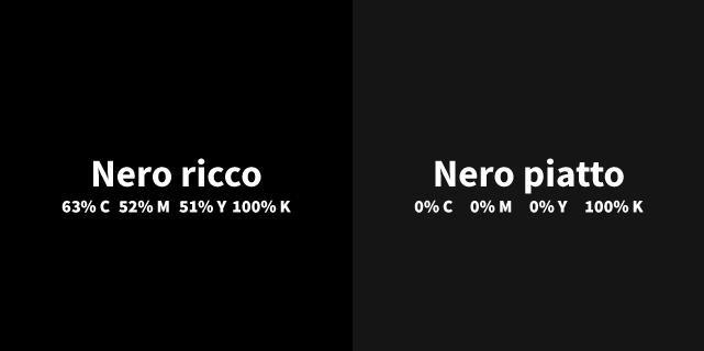 Nero ricco e nero piatto a confronto - Il nero nella stampa