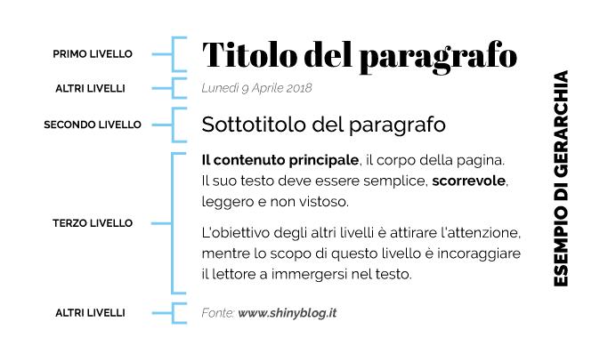 La gerarchia del testo - Esempio di testo nei 4 livelli di gerarchia